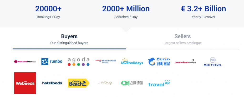 TravelgateX Buyers